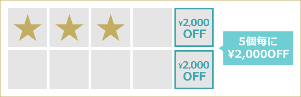 スタンプ5個毎に2,000円OFF